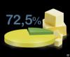 Масло сливочное 72,5% ГОСТ Беларусь